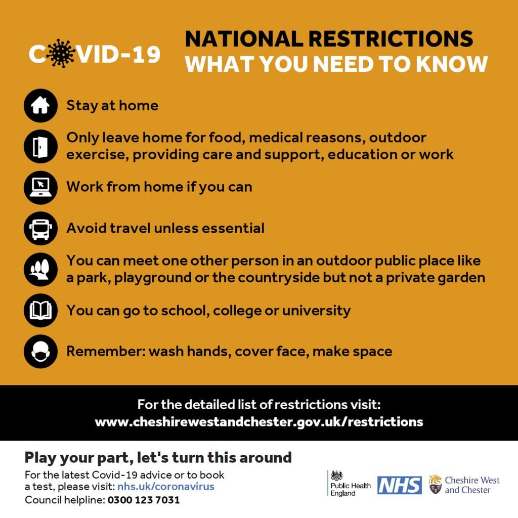 National Lockdown Restrictions Image